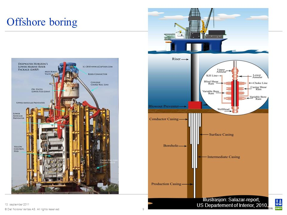 Offshore boring 03 April 2017 Illustrasjon: Salazar-report,
