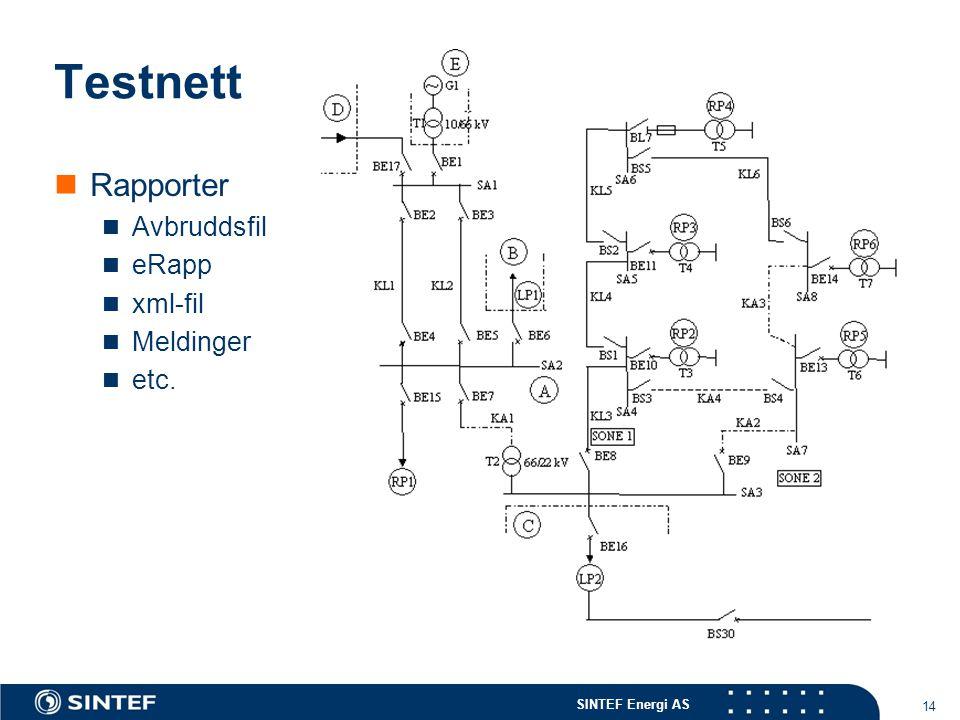Testnett Rapporter Avbruddsfil eRapp xml-fil Meldinger etc.