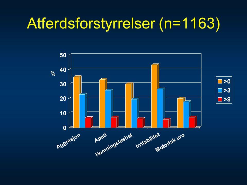 Atferdsforstyrrelser (n=1163)