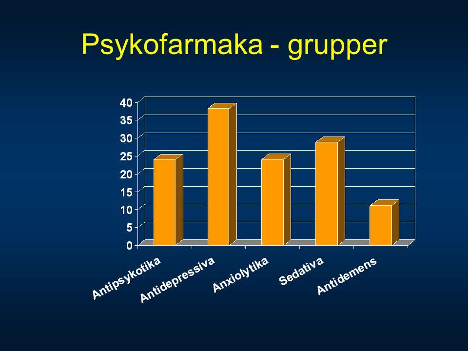 Psykofarmaka - grupper