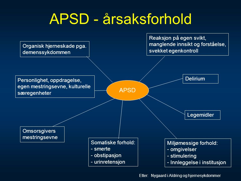APSD - årsaksforhold APSD Reaksjon på egen svikt,