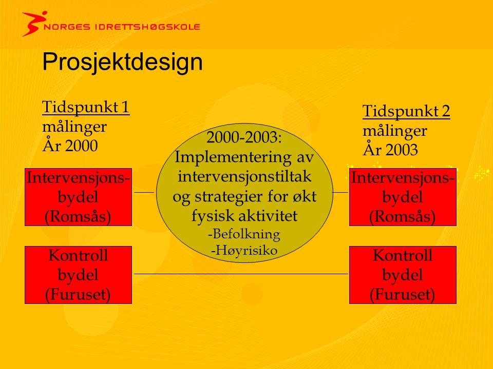 Prosjektdesign Tidspunkt 1 målinger År 2000 Tidspunkt 2 målinger