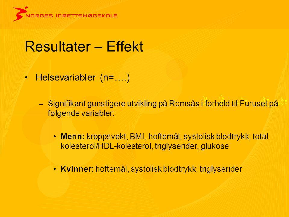 Resultater – Effekt Helsevariabler (n=….)