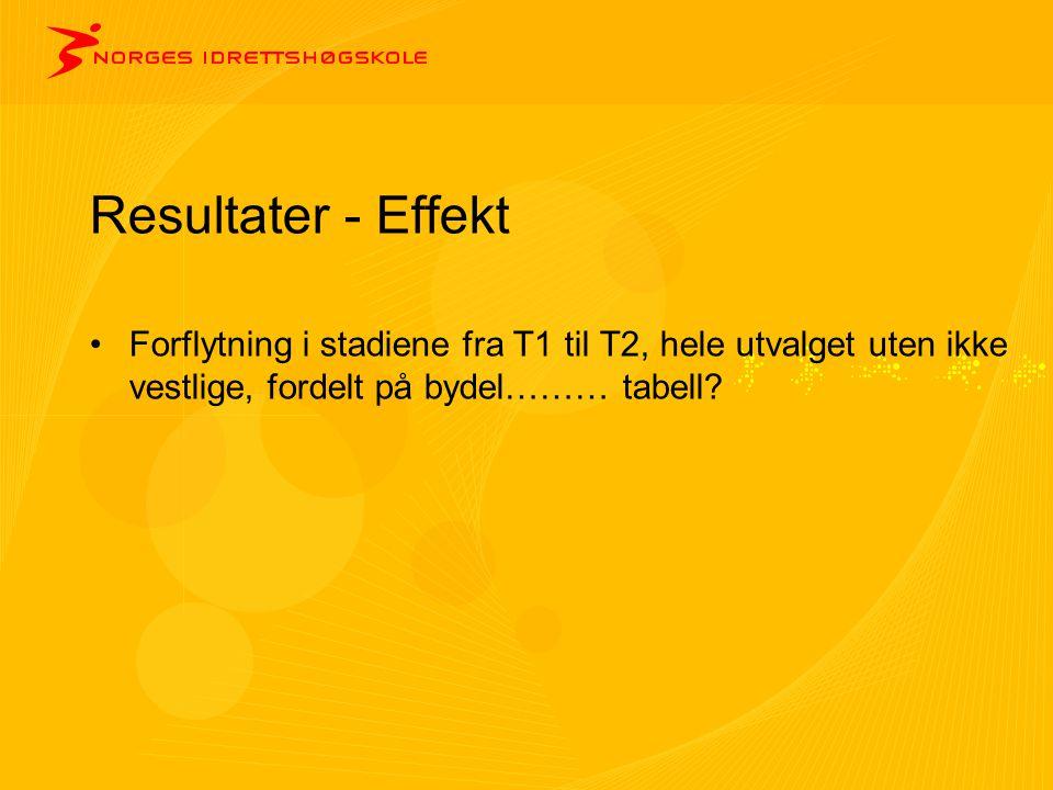 Resultater - Effekt Forflytning i stadiene fra T1 til T2, hele utvalget uten ikke vestlige, fordelt på bydel……… tabell