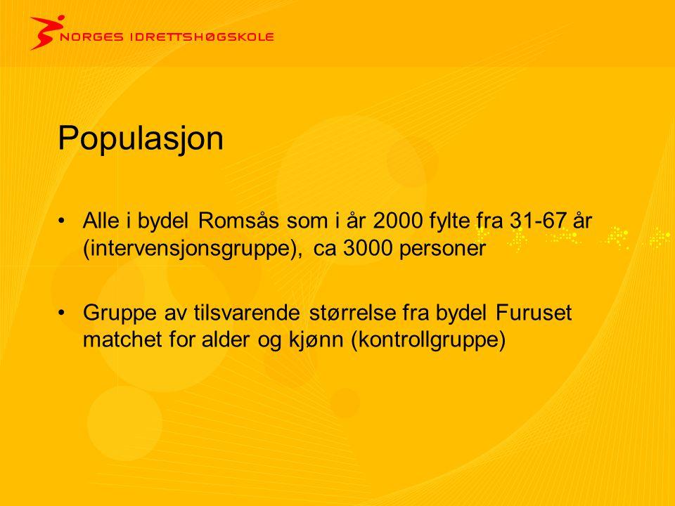 Populasjon Alle i bydel Romsås som i år 2000 fylte fra 31-67 år (intervensjonsgruppe), ca 3000 personer.