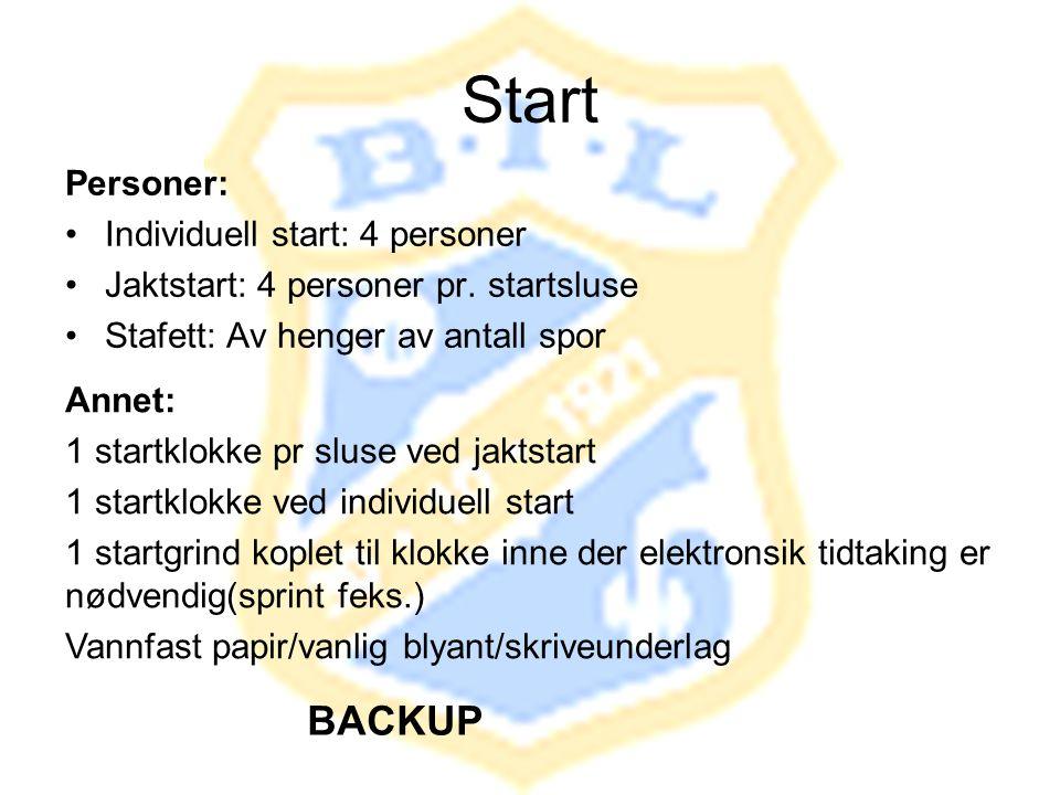 Start BACKUP Personer: Individuell start: 4 personer