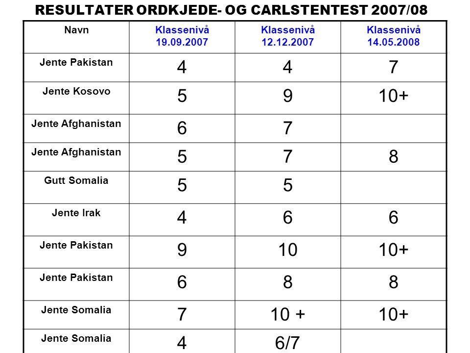 RESULTATER ORDKJEDE- OG CARLSTENTEST 2007/08