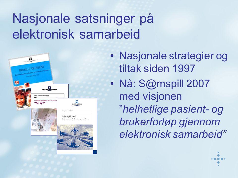 Nasjonale satsninger på elektronisk samarbeid
