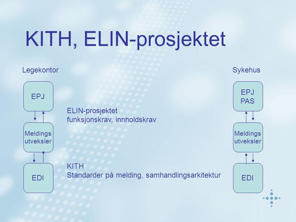 KITH, ELIN-prosjektet Legekontor Sykehus EPJ EPJ PAS ELIN-prosjektet