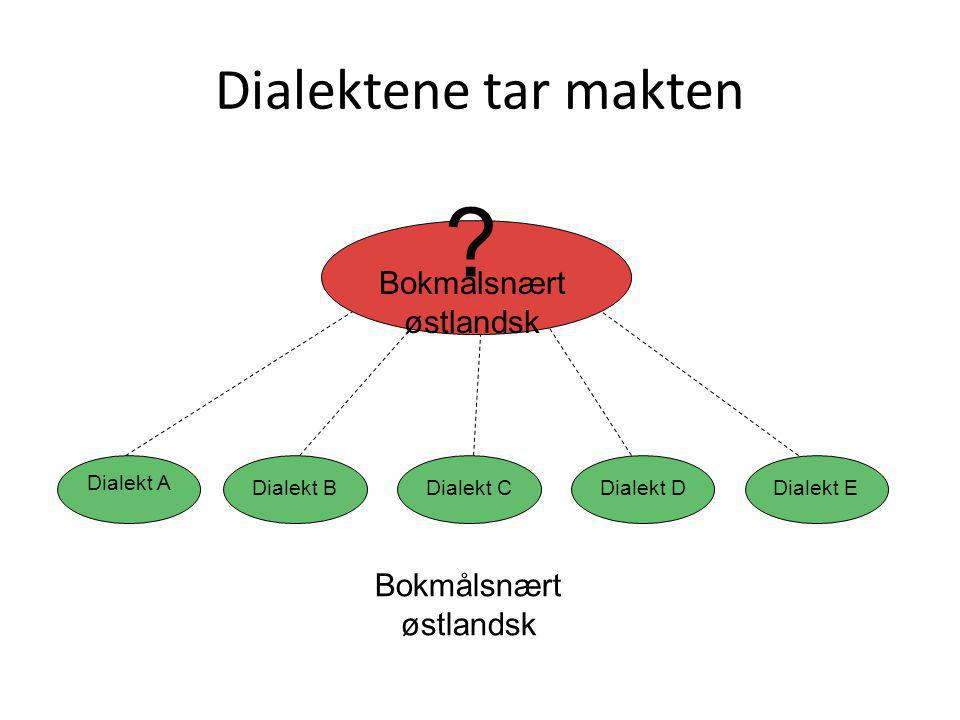Dialektene tar makten Bokmålsnært østlandsk Bokmålsnært østlandsk