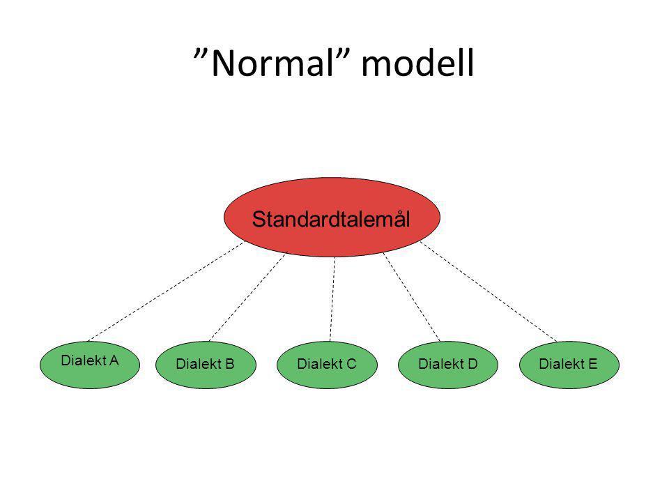 Normal modell Standardtalemål Dialekt A Dialekt B Dialekt C