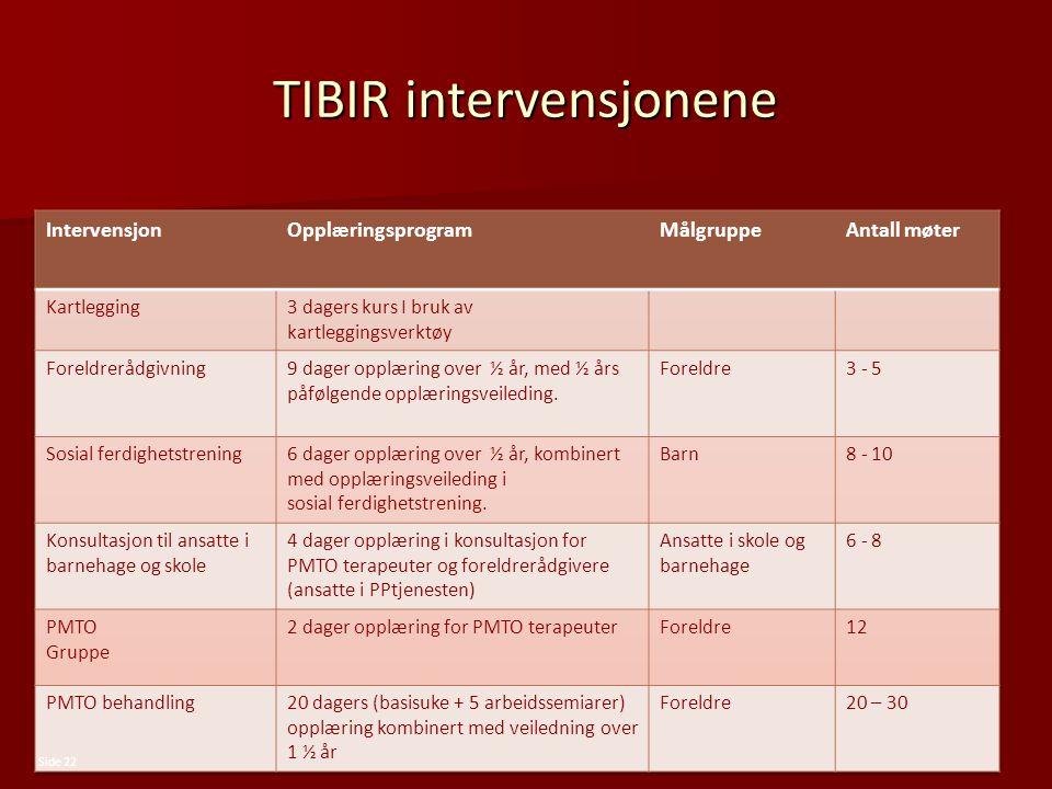 TIBIR intervensjonene