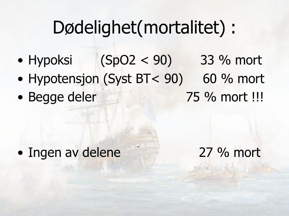 Dødelighet(mortalitet) :
