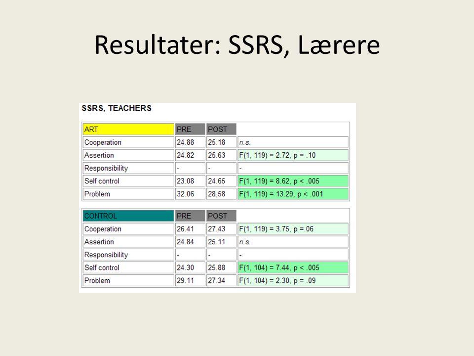 Resultater: SSRS, Lærere