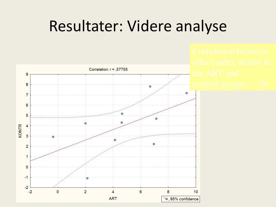 Resultater: Videre analyse