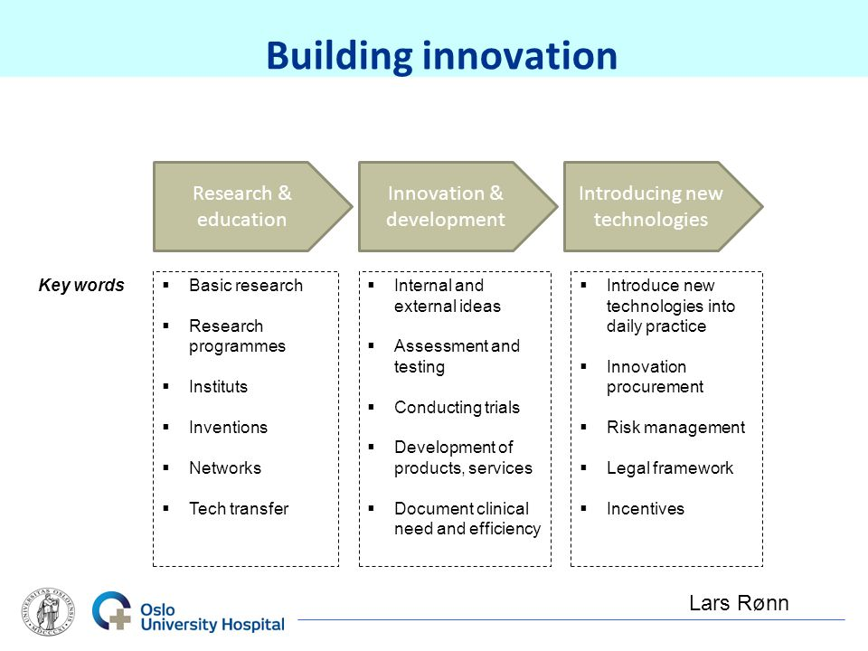 Building innovation Research & education Innovation & development