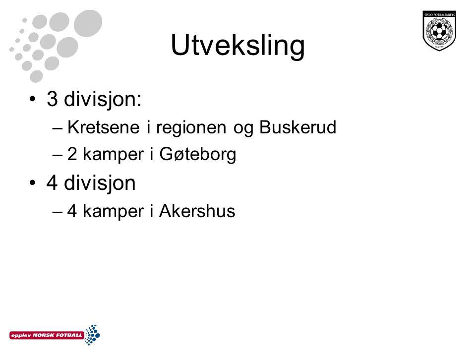 Utveksling 3 divisjon: 4 divisjon Kretsene i regionen og Buskerud