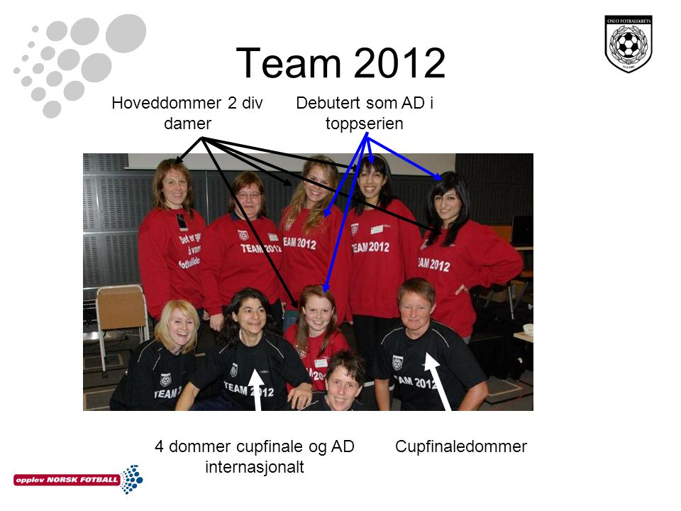 Team 2012 Hoveddommer 2 div damer Debutert som AD i toppserien