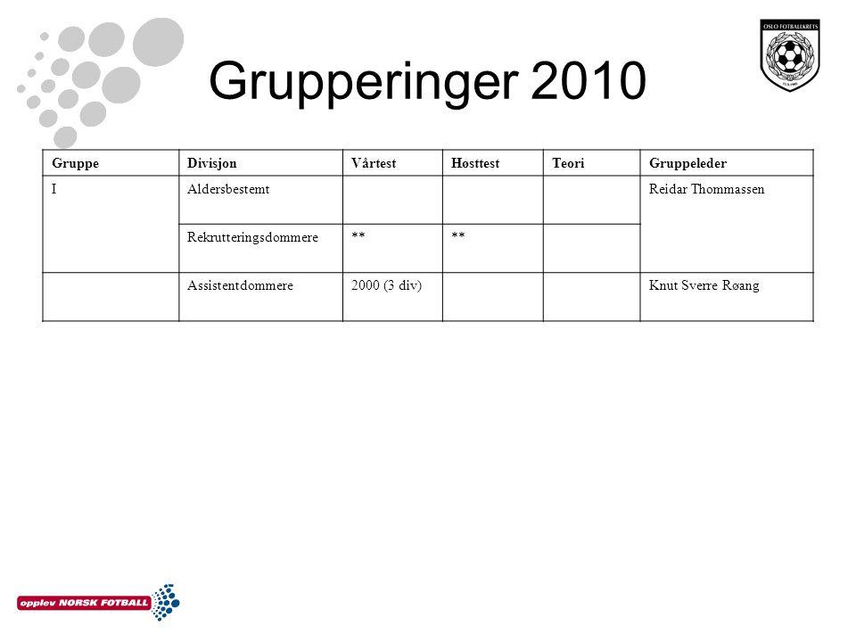 Grupperinger 2010 Gruppe Divisjon Vårtest Høsttest Teori Gruppeleder I