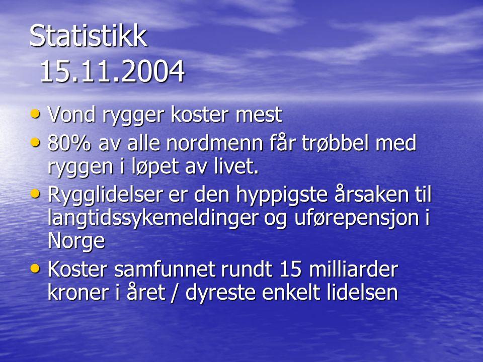 Statistikk 15.11.2004 Vond rygger koster mest