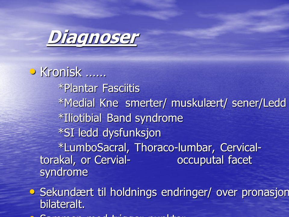 Diagnoser Kronisk …… *Plantar Fasciitis