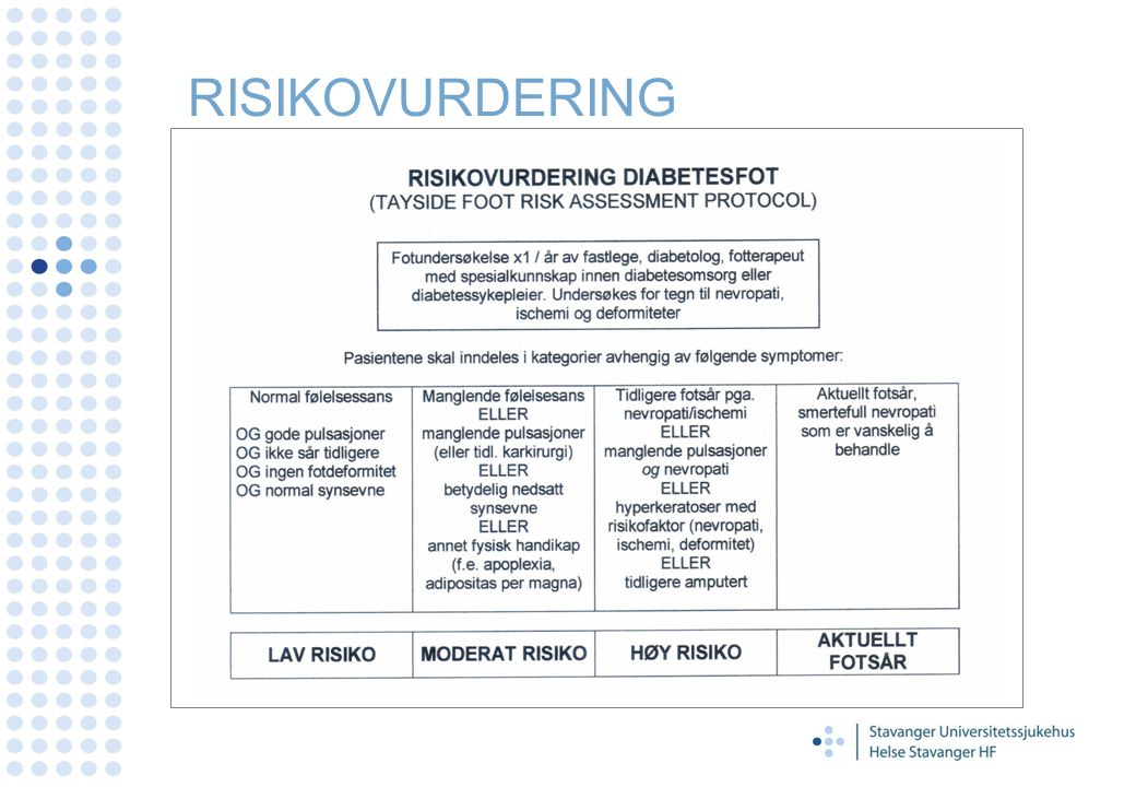 04.04.2017 RISIKOVURDERING. Type 1 diabetikere undersøkes etter 5 års varighet, mens type 2 diabetikere undersøkes ved diagnosetidspunktet.