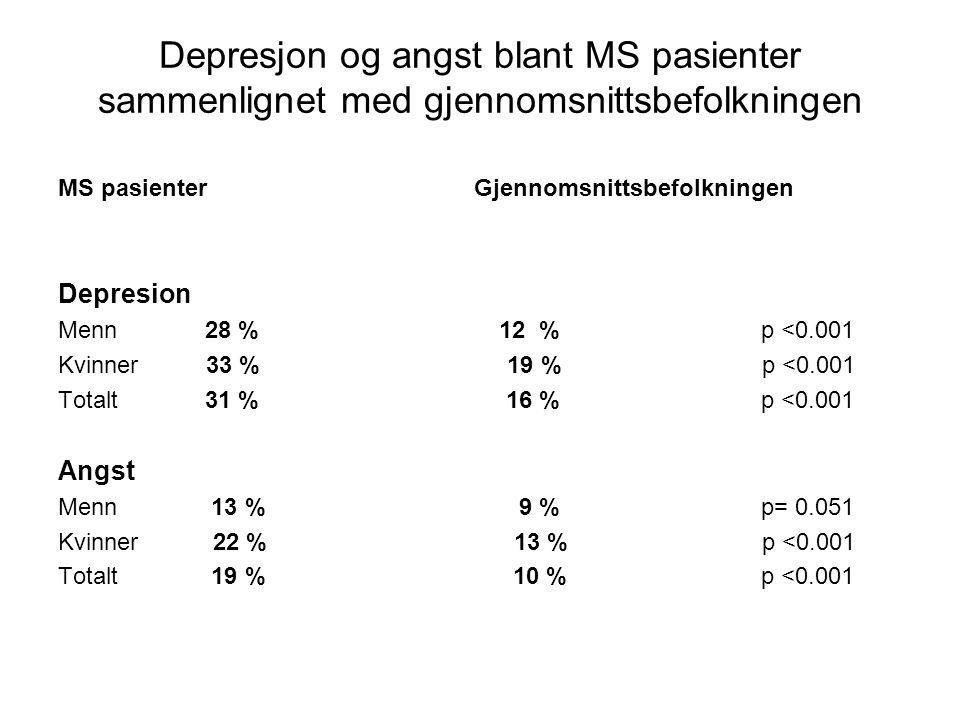 Depresjon og angst blant MS pasienter sammenlignet med gjennomsnittsbefolkningen
