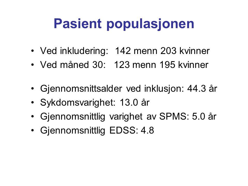Pasient populasjonen Ved inkludering: 142 menn 203 kvinner
