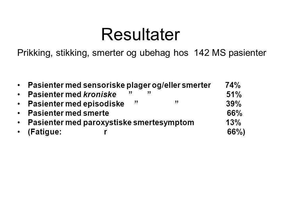 Resultater Prikking, stikking, smerter og ubehag hos 142 MS pasienter
