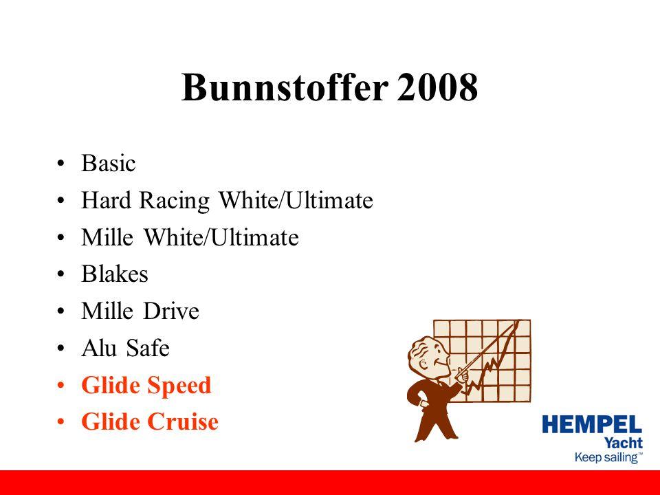 Bunnstoffer 2008 Basic Hard Racing White/Ultimate Mille White/Ultimate
