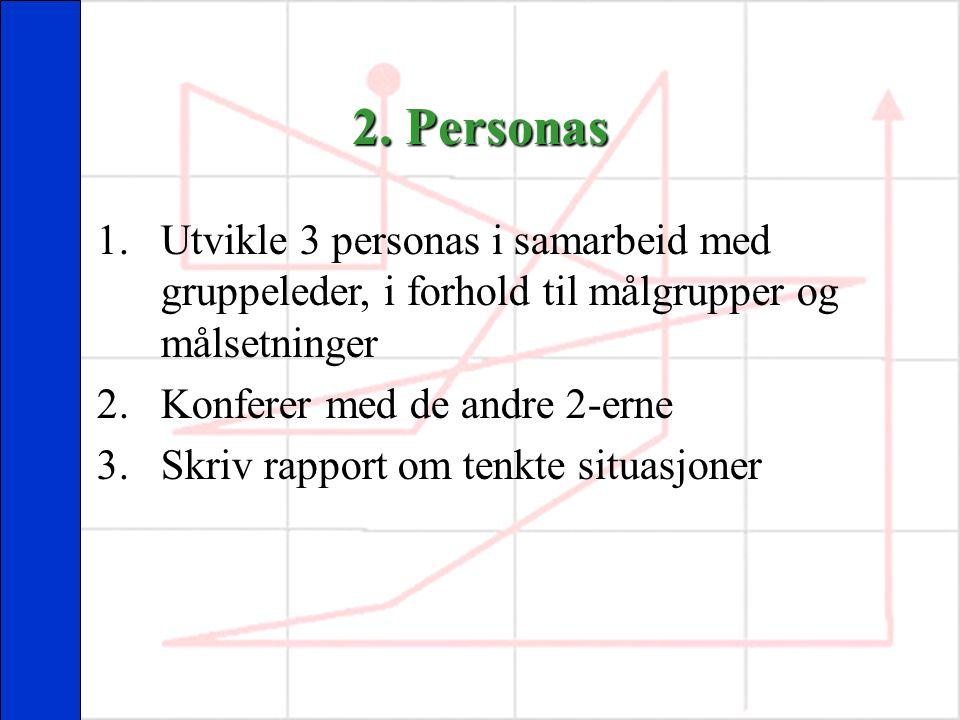 2. Personas Utvikle 3 personas i samarbeid med gruppeleder, i forhold til målgrupper og målsetninger.