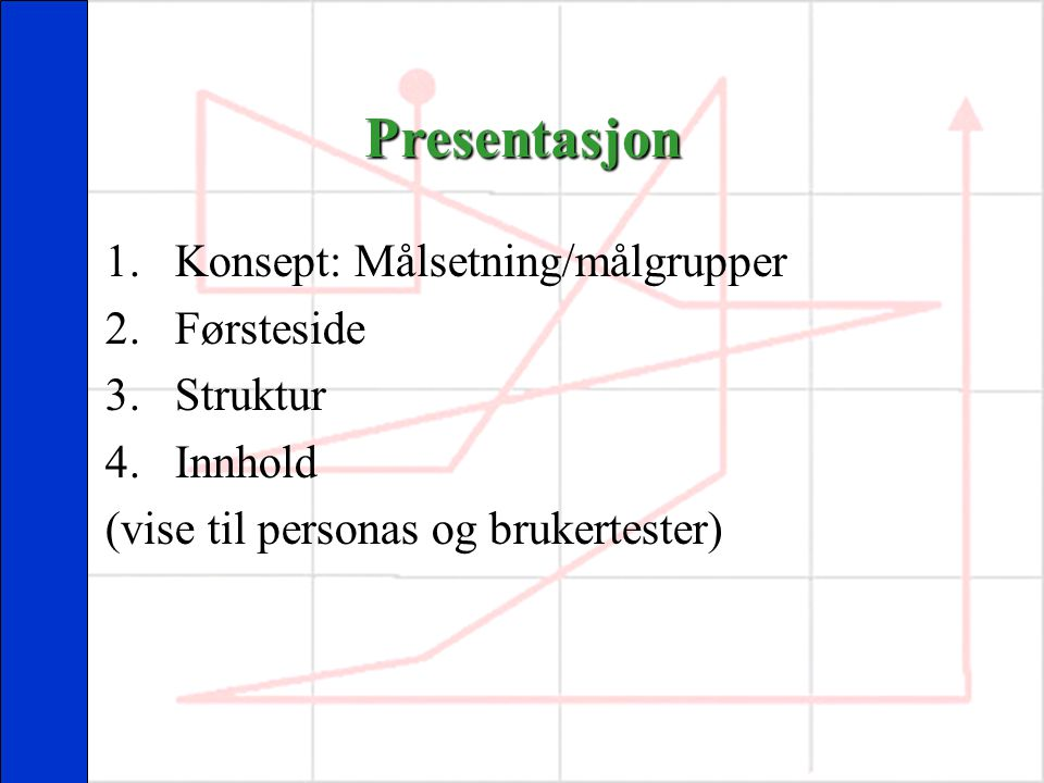 Presentasjon Konsept: Målsetning/målgrupper Førsteside Struktur