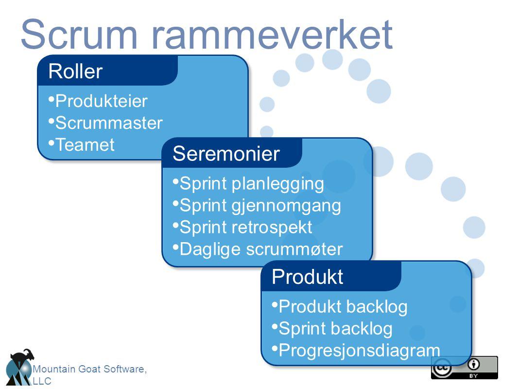 Scrum rammeverket Roller Seremonier Produkt Produkteier Scrummaster
