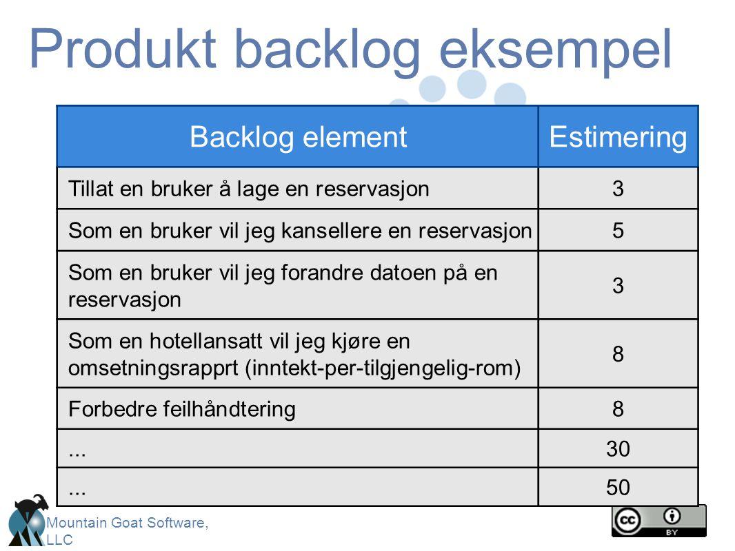 Produkt backlog eksempel