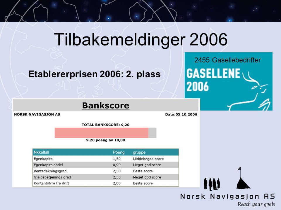 Tilbakemeldinger 2006 Etablererprisen 2006: 2. plass