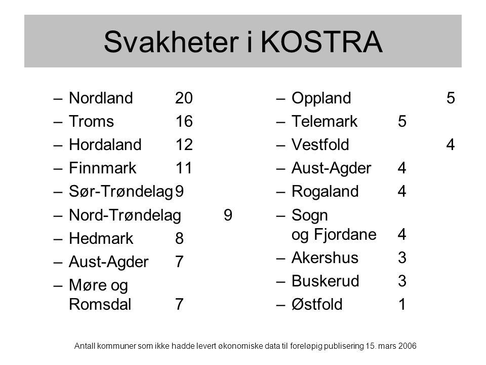 Svakheter i KOSTRA Nordland 20 Troms 16 Hordaland 12 Finnmark 11