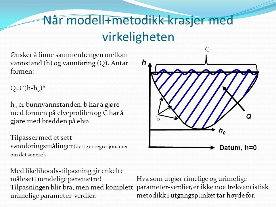 Når modell+metodikk krasjer med virkeligheten