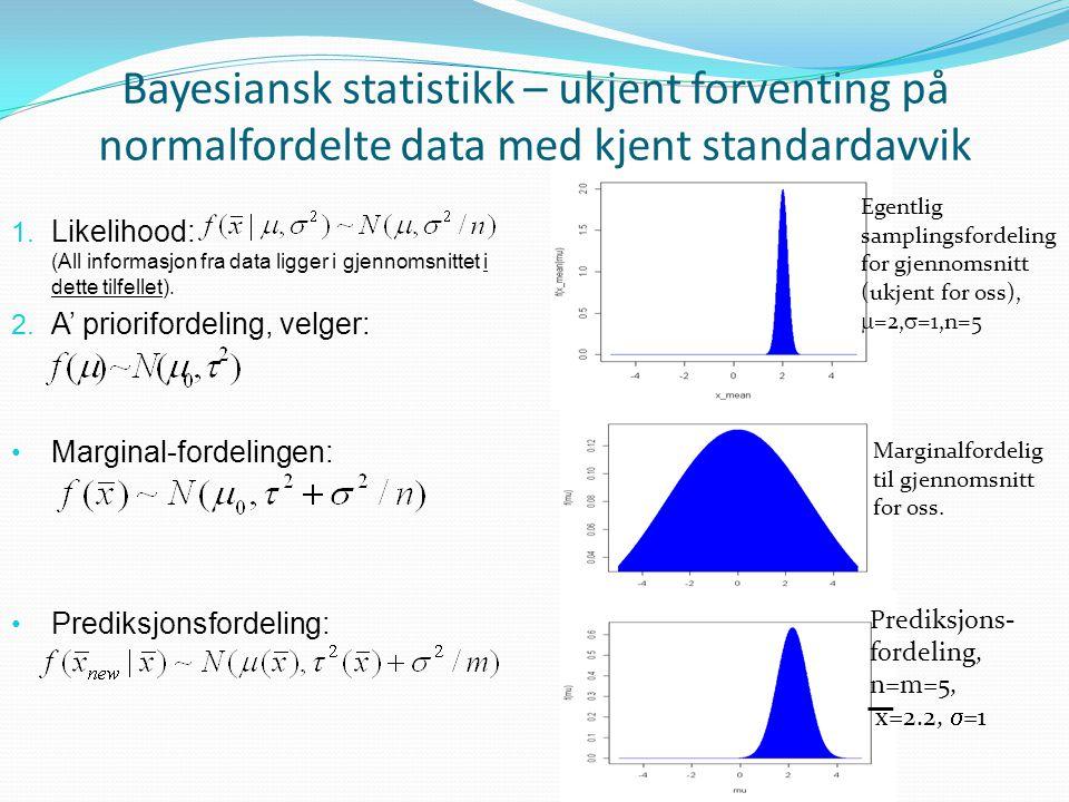Bayesiansk statistikk – ukjent forventing på normalfordelte data med kjent standardavvik