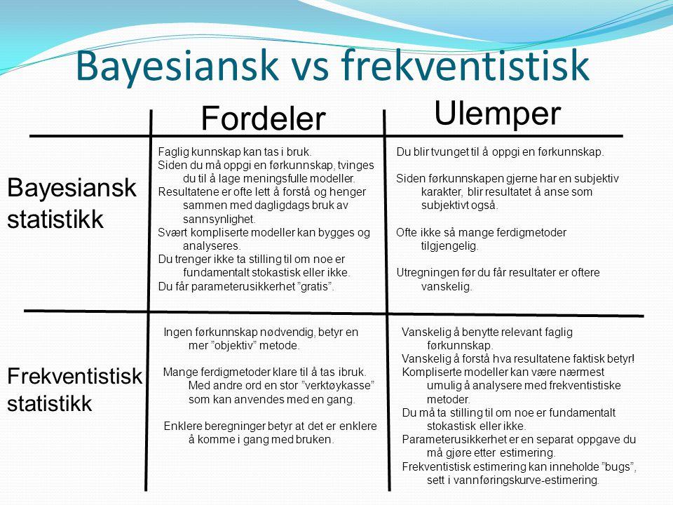 Bayesiansk vs frekventistisk