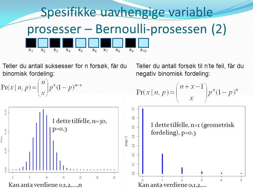 Spesifikke uavhengige variable prosesser – Bernoulli-prosessen (2)