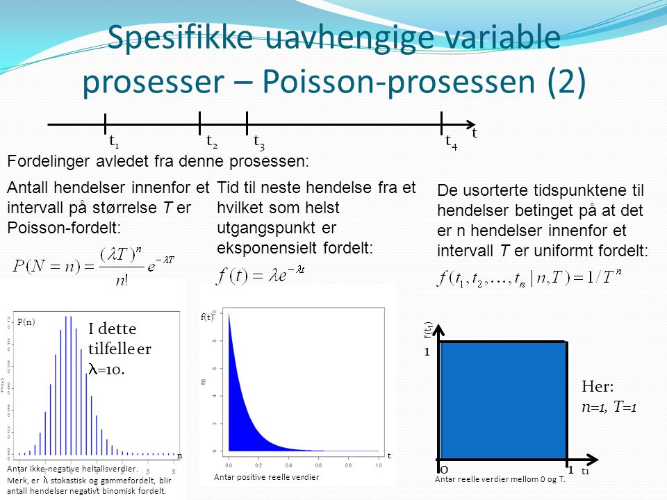 Spesifikke uavhengige variable prosesser – Poisson-prosessen (2)
