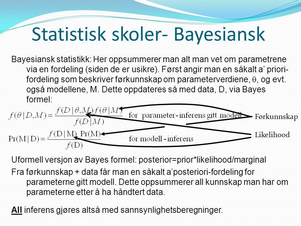 Statistisk skoler- Bayesiansk