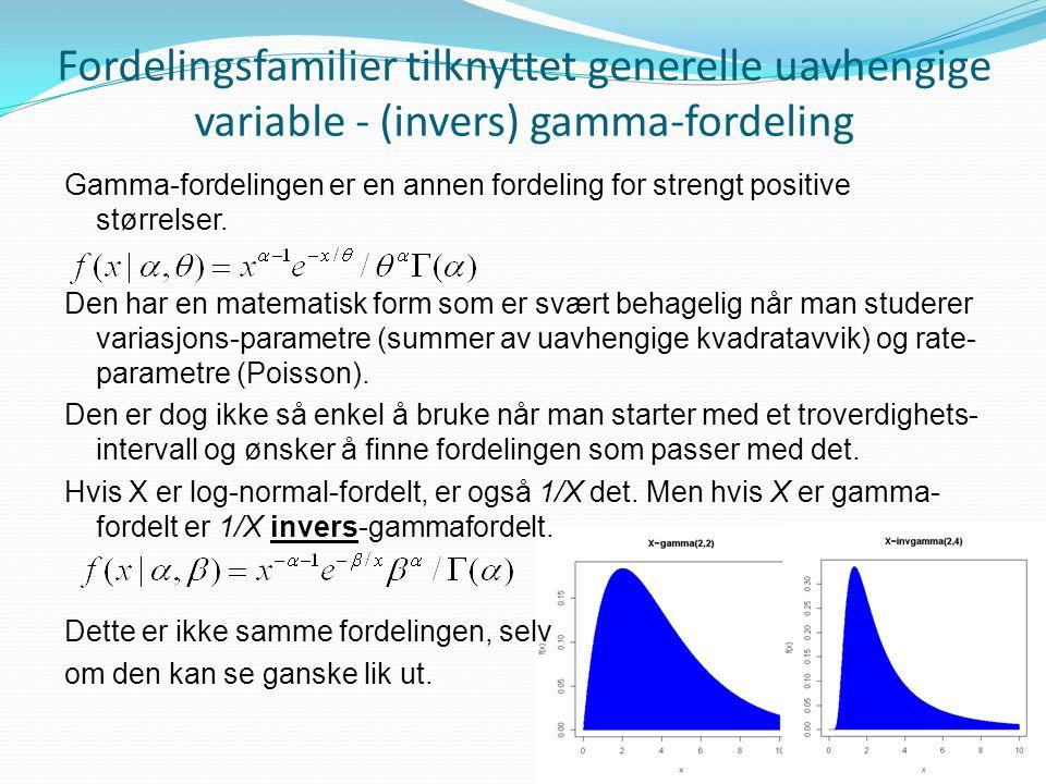 Fordelingsfamilier tilknyttet generelle uavhengige variable - (invers) gamma-fordeling