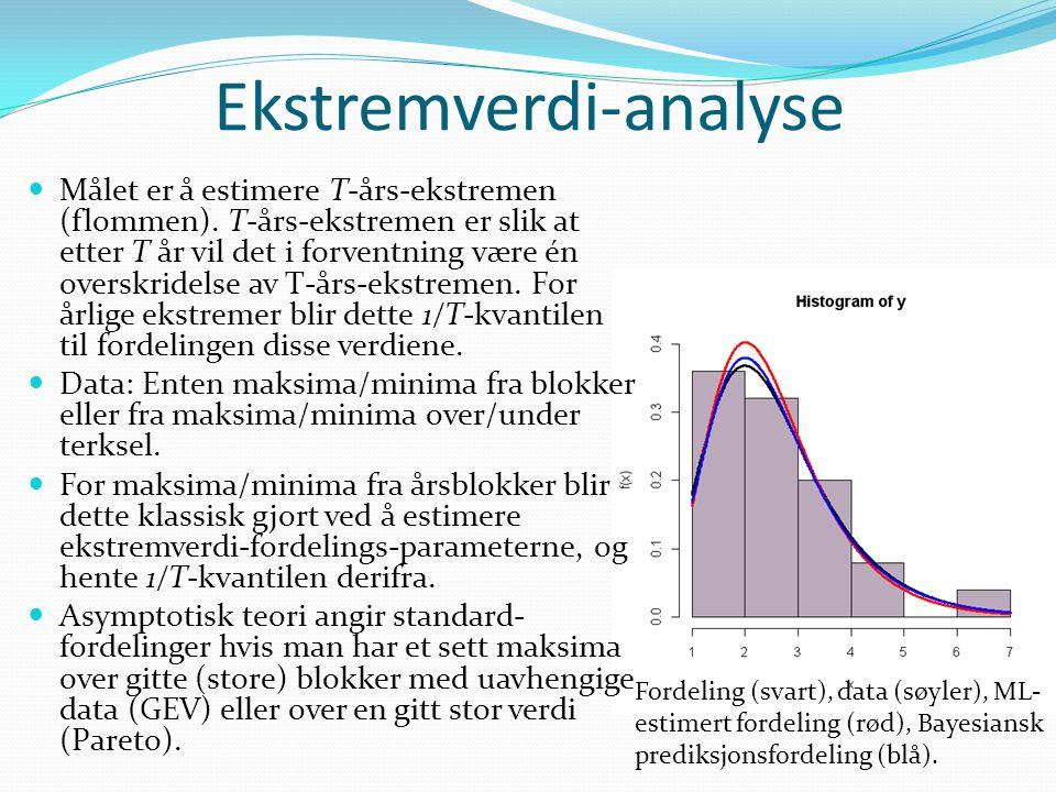 Ekstremverdi-analyse