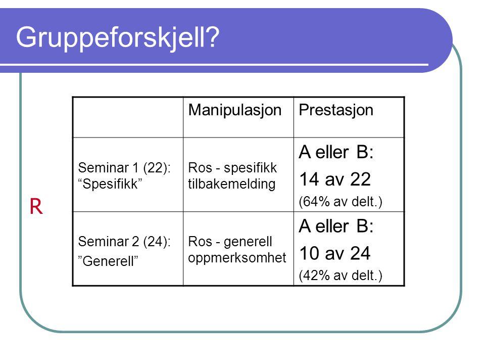 Gruppeforskjell R A eller B: 14 av 22 10 av 24 Manipulasjon