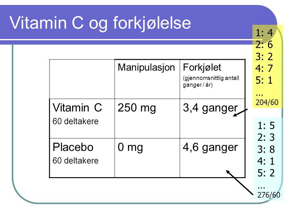 Vitamin C og forkjølelse