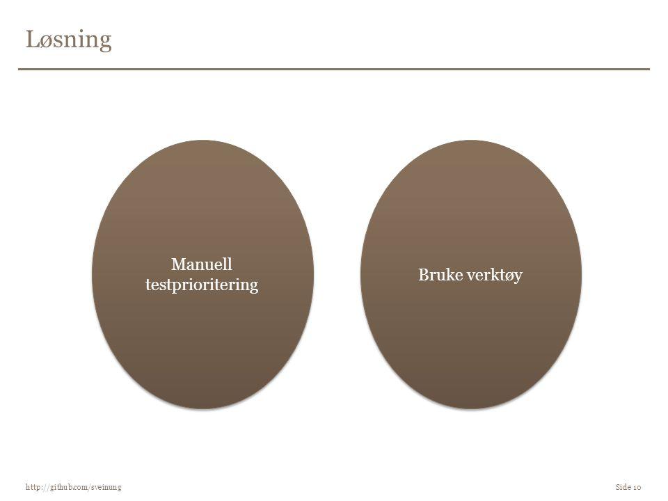 Løsning Manuell Bruke verktøy testprioritering Det stemmer det Øyvind…