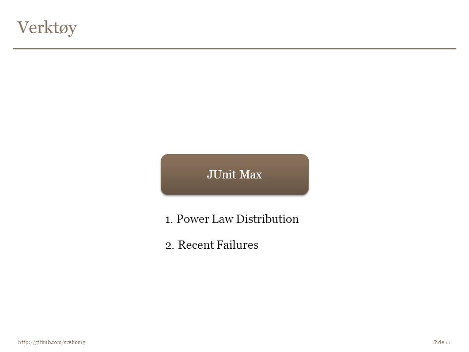 Verktøy JUnit Max 1. Power Law Distribution 2. Recent Failures