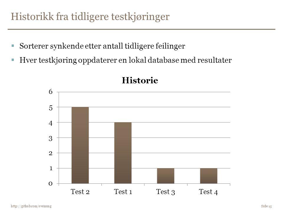 Historikk fra tidligere testkjøringer