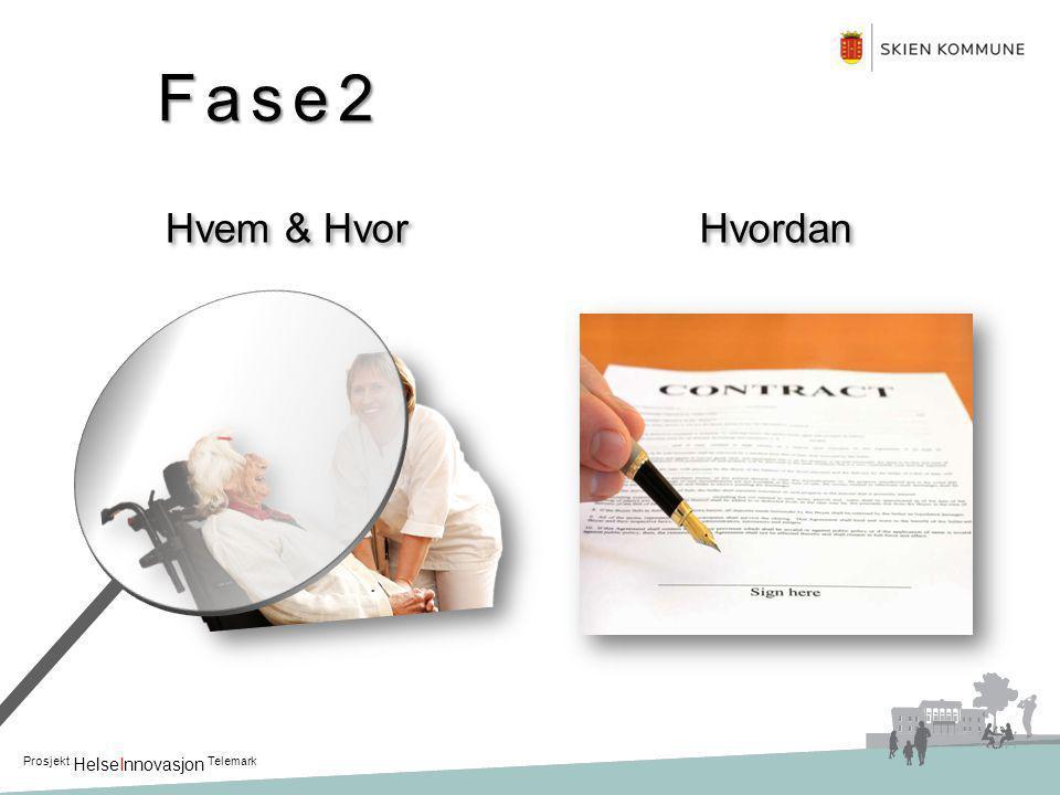 Fase2 Hvem & Hvor Hvordan Prosjekt HelseInnovasjon Telemark